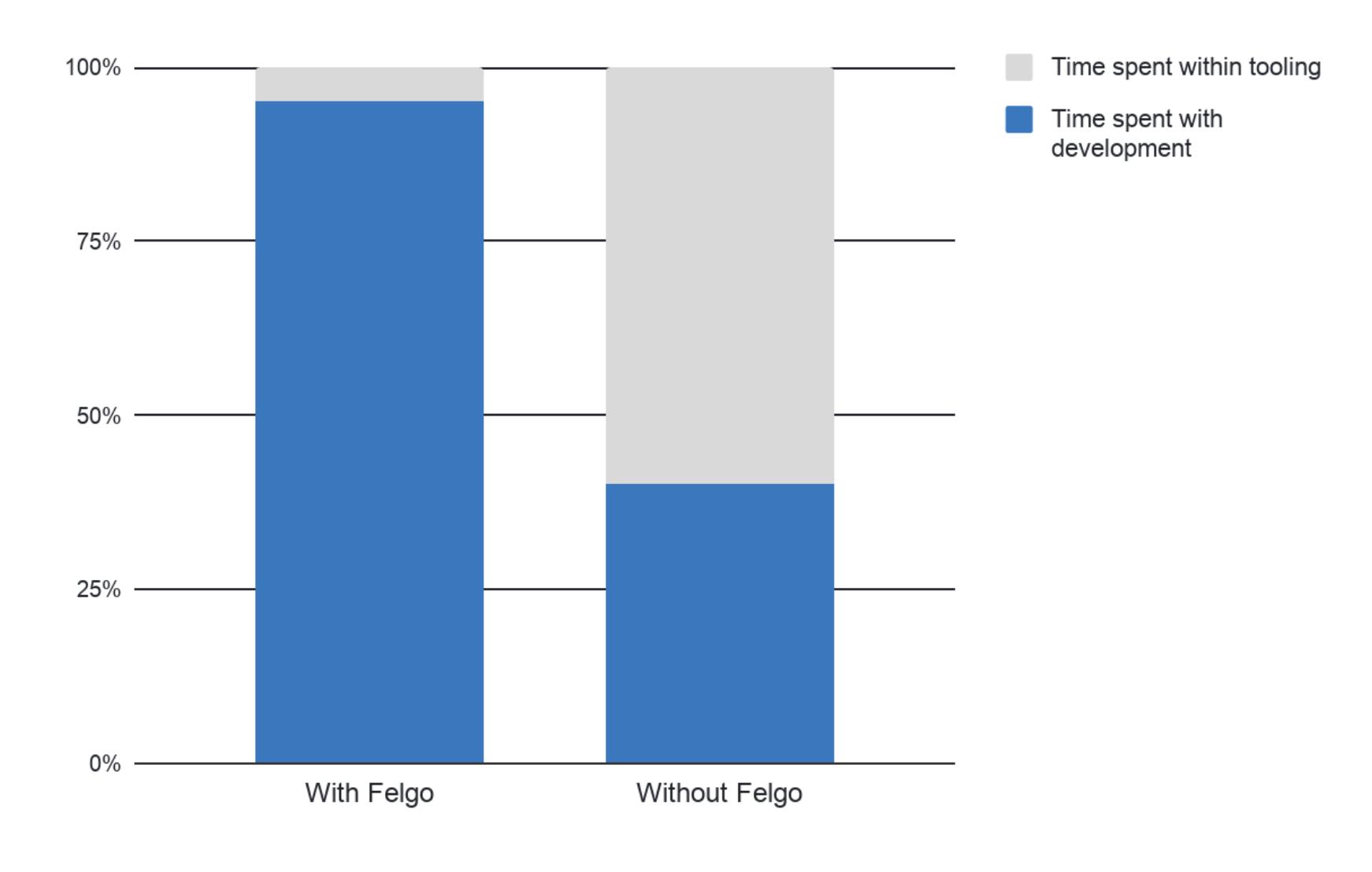 Screen-Shot-Bar-Graph